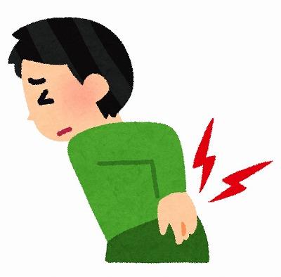 坐骨神経痛|田村市げんじろう針灸接骨院